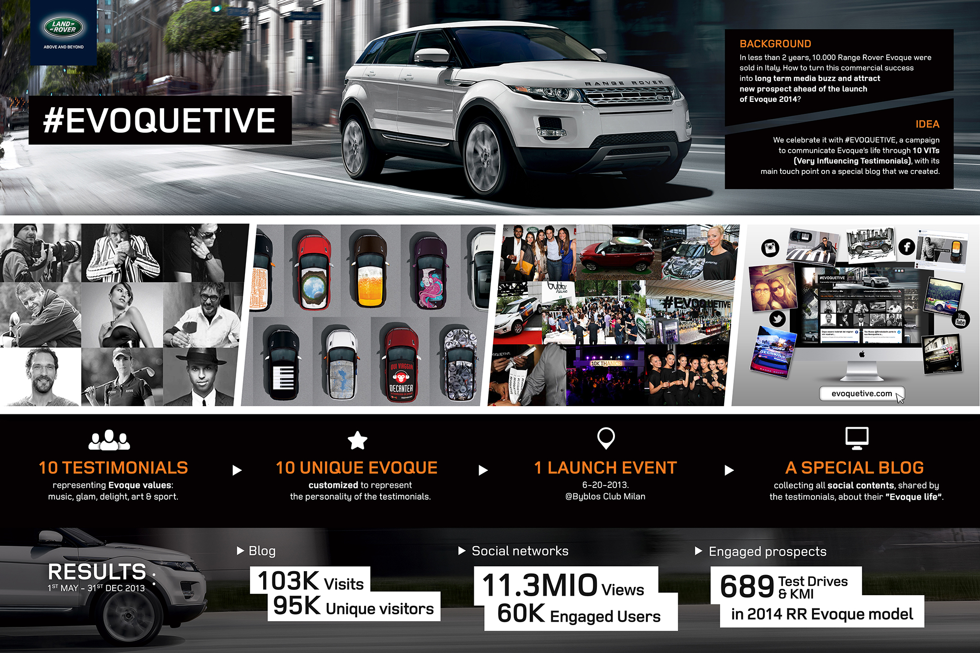 NCA_Evoquetive_web