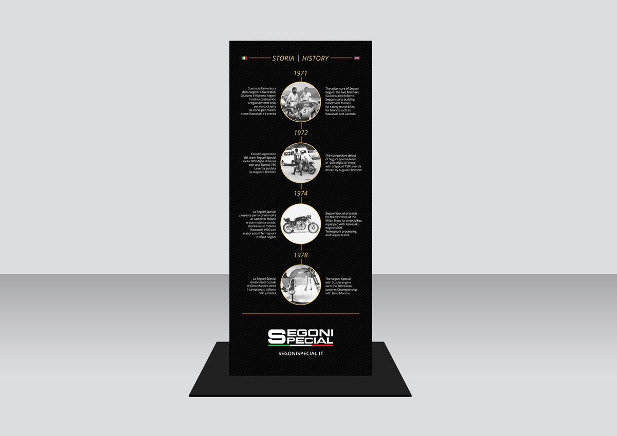 Lo stand realizzato per Segoni Special al Motor Byke Expo di Verona.